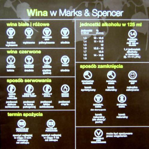 Marks & Spencer (6)